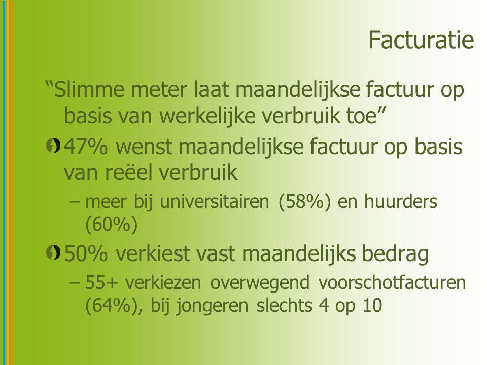 """Facturatie """"Slimme meter laat maandelijkse factuur op basis van werkelijke verbruik toe"""" 47% wenst maandelijkse factuur op basis van reëel verbruik –m"""