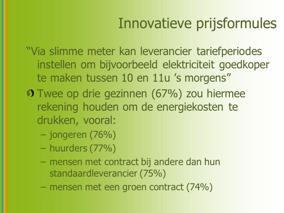 Innovatieve prijsformules Via slimme meter kan leverancier tariefperiodes instellen om bijvoorbeeld elektriciteit goedkoper te maken tussen 10 en 11u 's morgens Twee op drie gezinnen (67%) zou hiermee rekening houden om de energiekosten te drukken, vooral: –jongeren (76%) –huurders (77%) –mensen met contract bij andere dan hun standaardleverancier (75%) –mensen met een groen contract (74%)