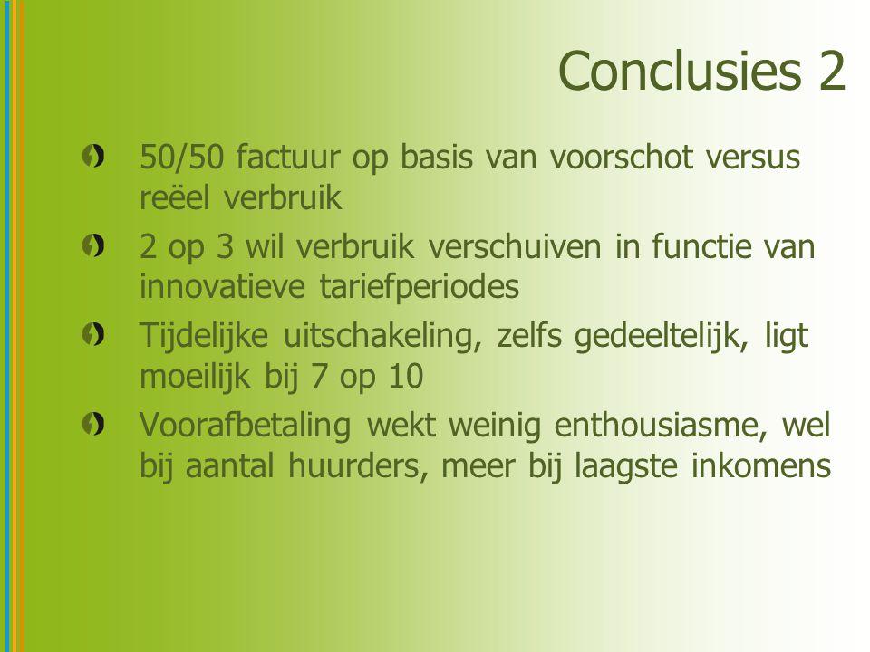 Conclusies 2 50/50 factuur op basis van voorschot versus reëel verbruik 2 op 3 wil verbruik verschuiven in functie van innovatieve tariefperiodes Tijd