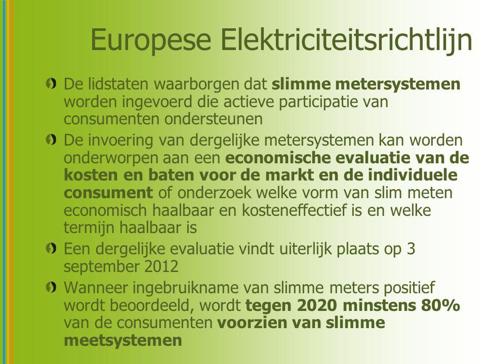 Europese Elektriciteitsrichtlijn De lidstaten waarborgen dat slimme metersystemen worden ingevoerd die actieve participatie van consumenten ondersteun