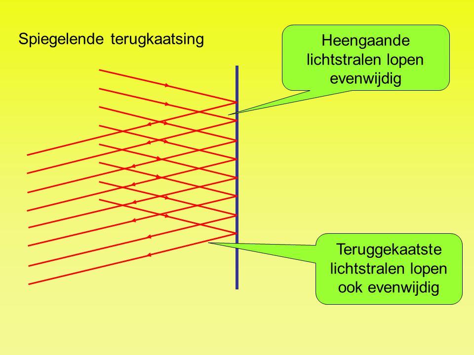 Spiegelende terugkaatsing Teruggekaatste lichtstralen lopen ook evenwijdig Heengaande lichtstralen lopen evenwijdig