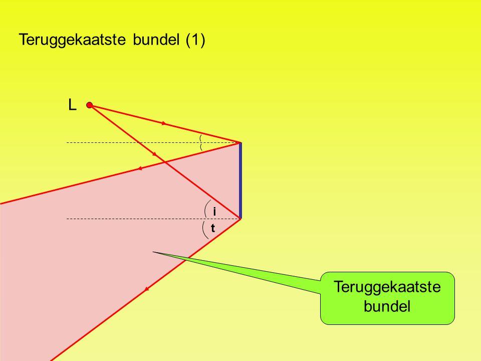 i t Teruggekaatste bundel (1) L Teruggekaatste bundel