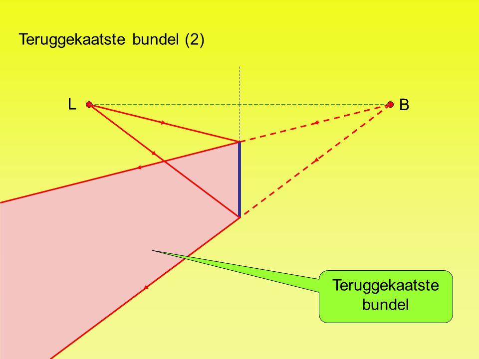 L B Teruggekaatste bundel (2) Teruggekaatste bundel