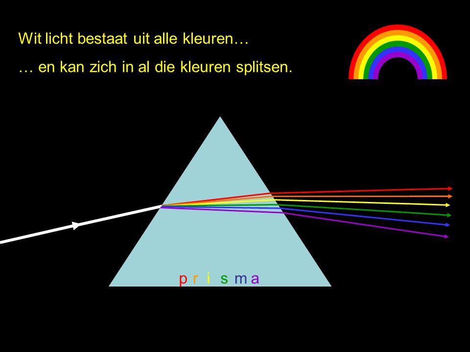 primsa Wit licht bestaat uit alle kleuren… … en kan zich in al die kleuren splitsen.
