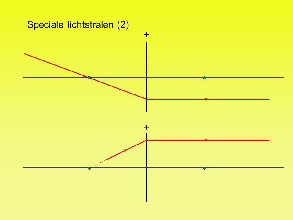 Speciale lichtstralen (2) + +