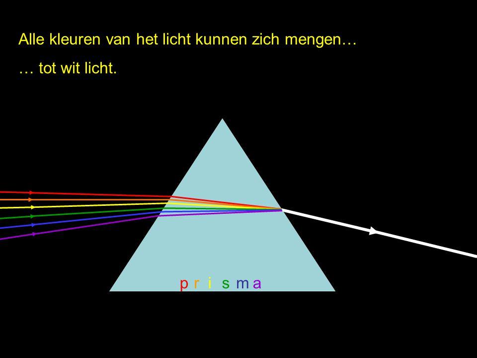 primsa Alle kleuren van het licht kunnen zich mengen… … tot wit licht.