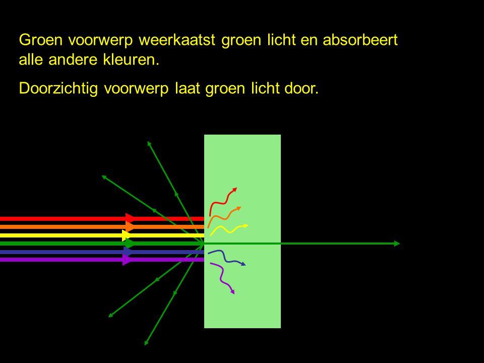 Groen voorwerp weerkaatst groen licht en absorbeert alle andere kleuren. Doorzichtig voorwerp laat groen licht door.