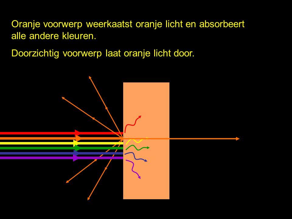 Oranje voorwerp weerkaatst oranje licht en absorbeert alle andere kleuren. Doorzichtig voorwerp laat oranje licht door.