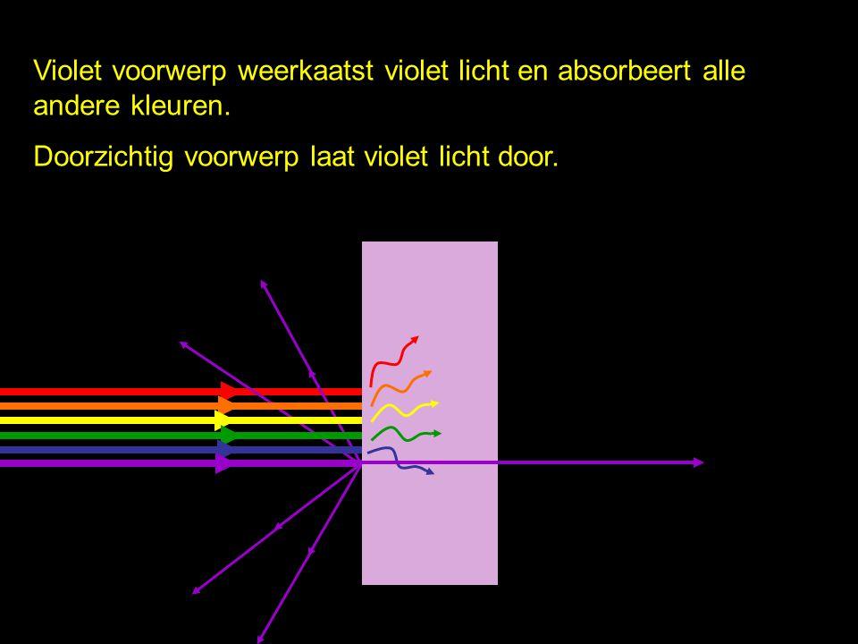 Violet voorwerp weerkaatst violet licht en absorbeert alle andere kleuren. Doorzichtig voorwerp laat violet licht door.