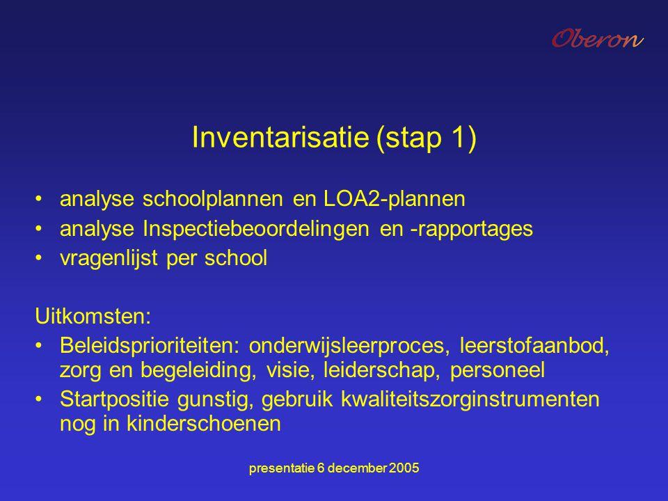 presentatie 6 december 2005 Inventarisatie (stap 1) analyse schoolplannen en LOA2-plannen analyse Inspectiebeoordelingen en -rapportages vragenlijst p