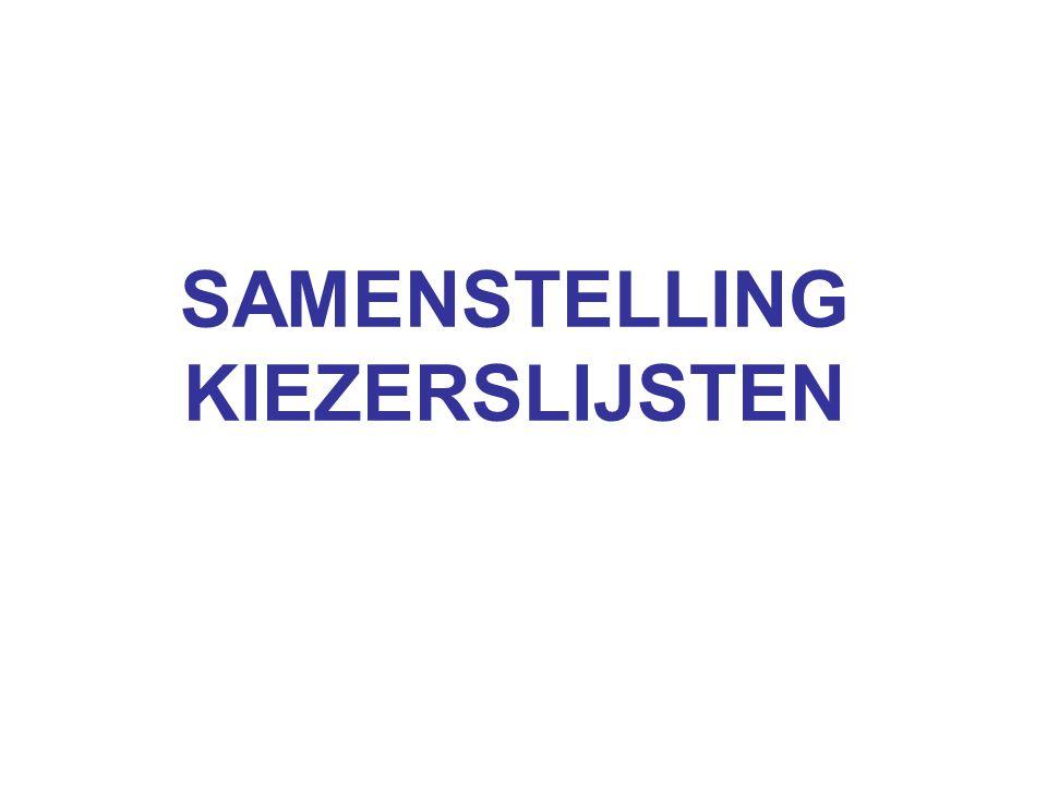 Bevolkings administratie Burgelijke Stand GEBOORTE OVERLIJDEN ERKENNINGEN HUWELIJKEN ECHTSCHEIDINGEN Kiezers registratie Bevolkings register