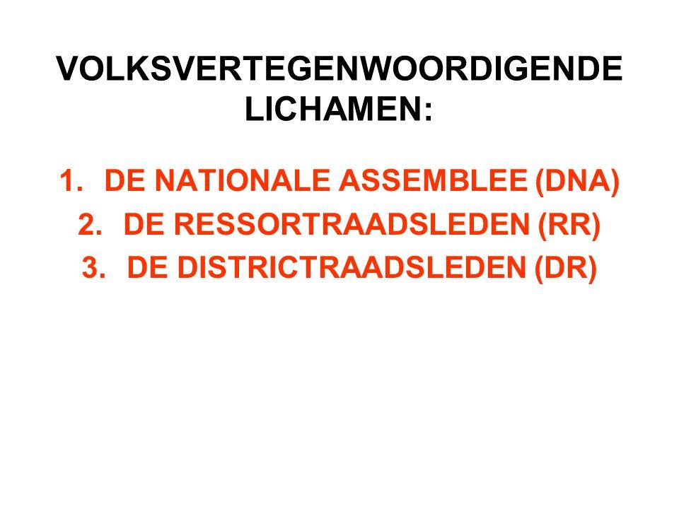 VOLKSVERTEGENWOORDIGENDE LICHAMEN: 1.DE NATIONALE ASSEMBLEE (DNA) 2.DE RESSORTRAADSLEDEN (RR) 3.DE DISTRICTRAADSLEDEN (DR)