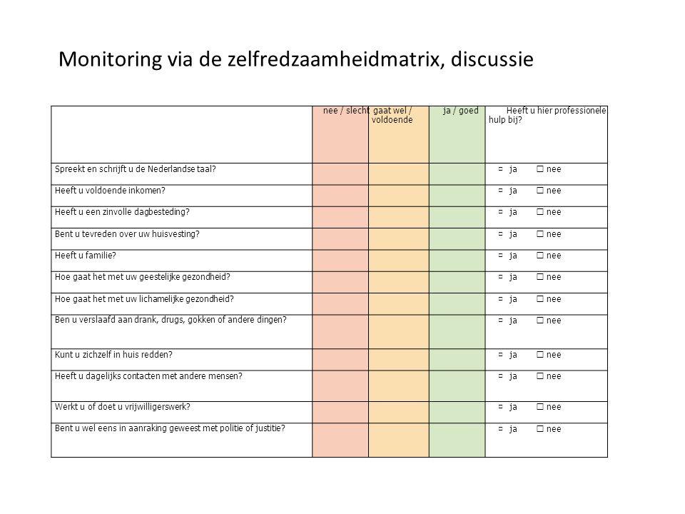 nee / slechtgaat wel / voldoende ja / goedHeeft u hier professionele hulp bij? Spreekt en schrijft u de Nederlandse taal? □ ja nee Heeft u voldoende i