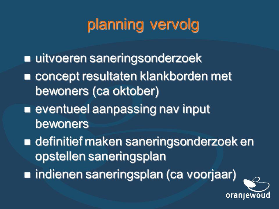 planning vervolg uitvoeren saneringsonderzoek uitvoeren saneringsonderzoek concept resultaten klankborden met bewoners (ca oktober) concept resultaten