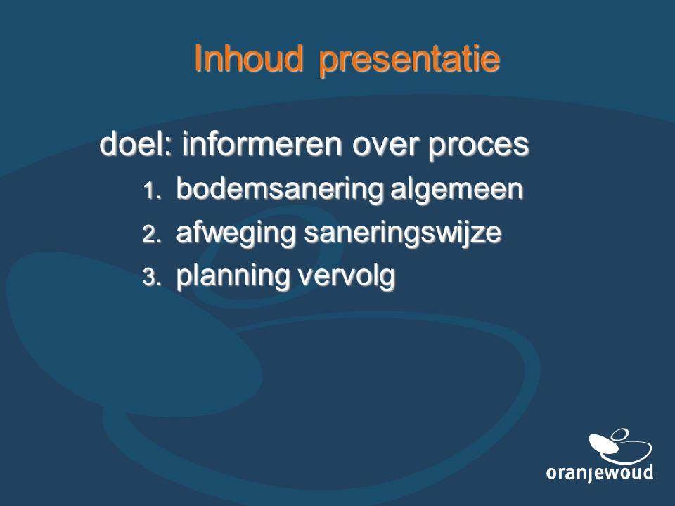 Inhoud presentatie doel: informeren over proces  bodemsanering algemeen  afweging saneringswijze  planning vervolg