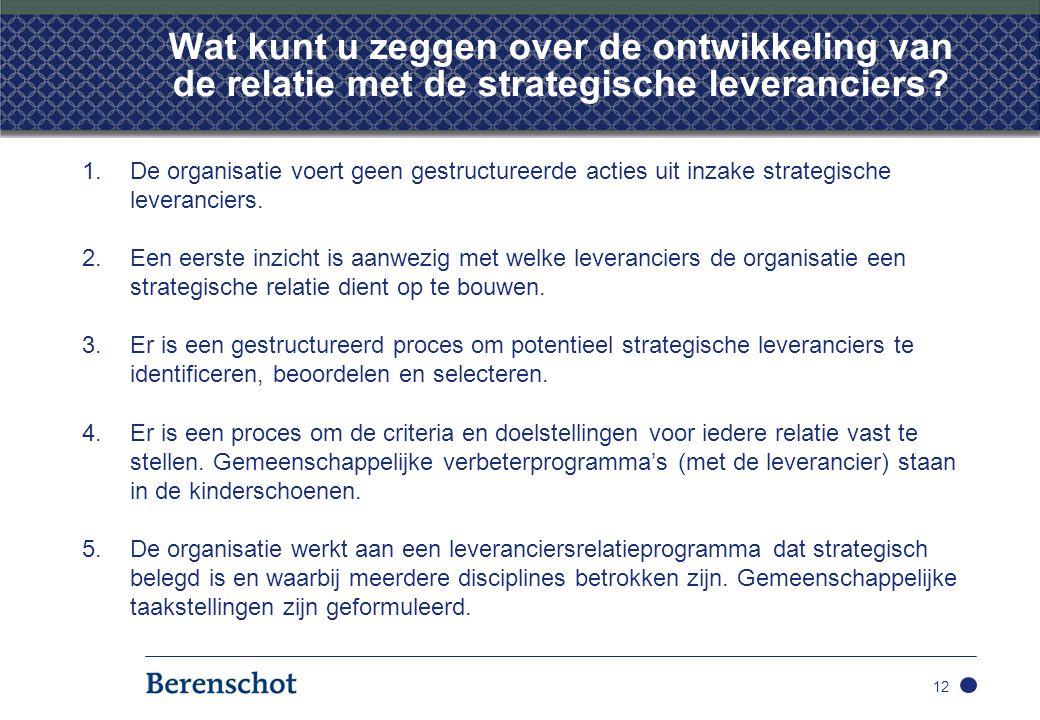 Wat kunt u zeggen over de ontwikkeling van de relatie met de strategische leveranciers.