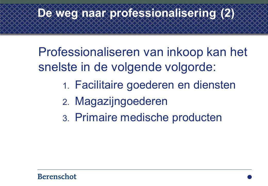 De weg naar professionalisering (2) Professionaliseren van inkoop kan het snelste in de volgende volgorde: 1.