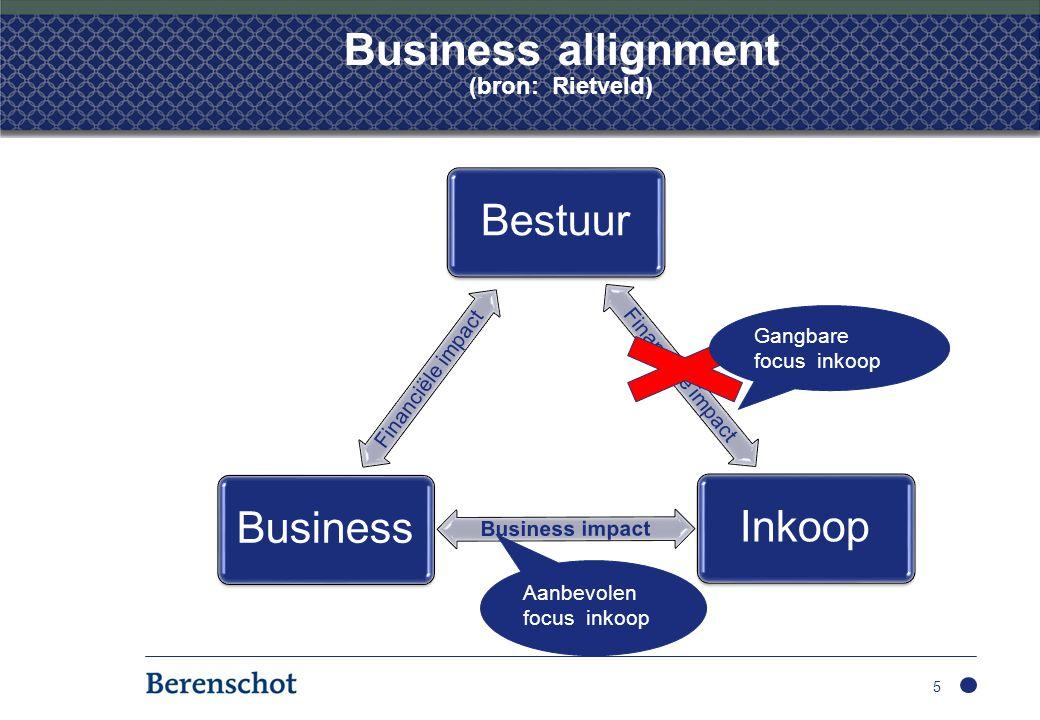 Business allignment (bron: Rietveld) Bestuur Financiële impact Inkoop Business impact Business Financiële impact 5 Gangbare focus inkoop Aanbevolen focus inkoop