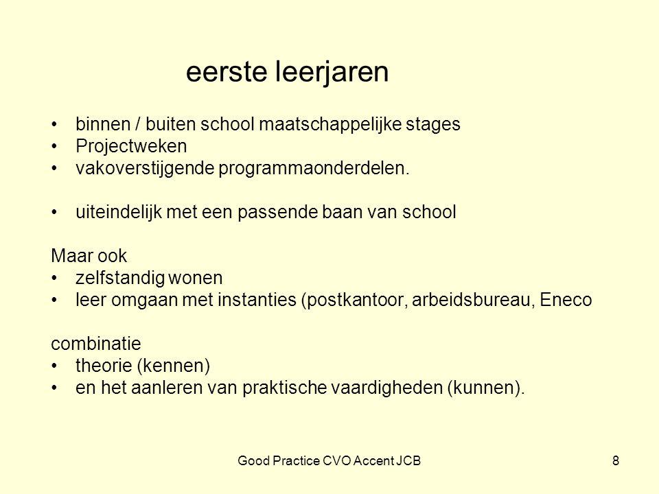 binnen / buiten school maatschappelijke stages Projectweken vakoverstijgende programmaonderdelen. uiteindelijk met een passende baan van school Maar o