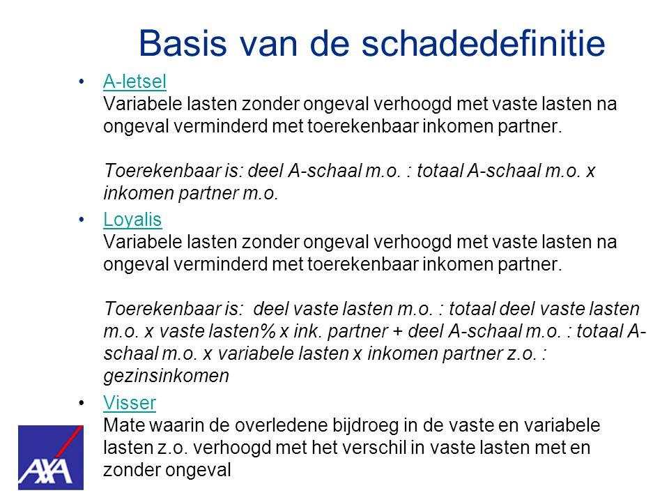  A-letsel  Geen berekening mate onderhoud door overledene  Gezinspot levert geen gaaf spiegelbeeld  Half: geen invloed vaste lasten  Gebrekkig: Toerekening inkomen via A-schaal m.o.