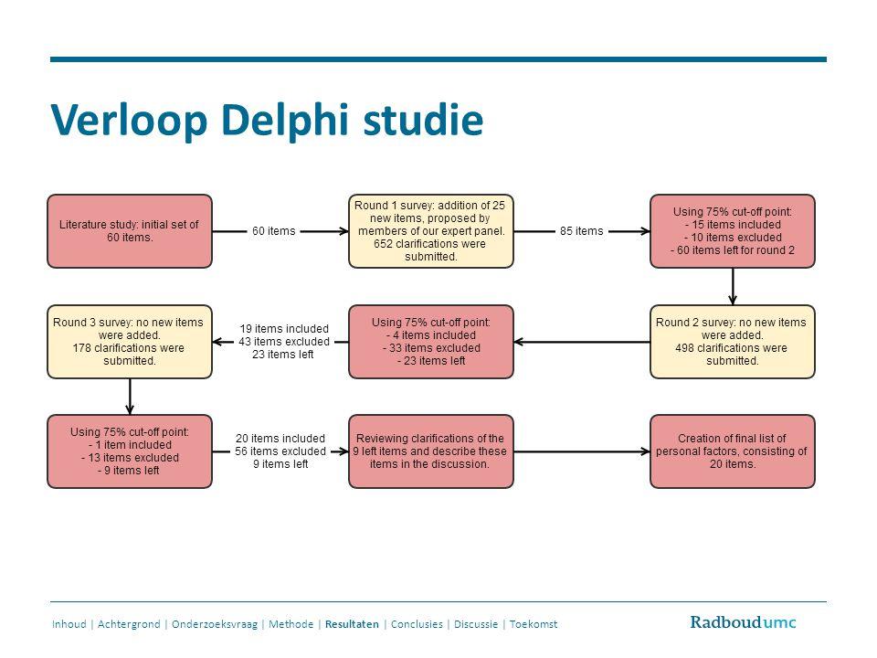 Verloop Delphi studie Inhoud | Achtergrond | Onderzoeksvraag | Methode | Resultaten | Conclusies | Discussie | Toekomst
