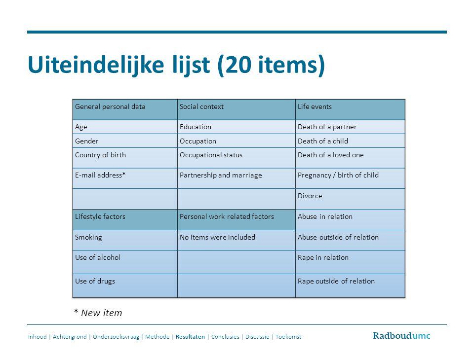Uiteindelijke lijst (20 items) Inhoud | Achtergrond | Onderzoeksvraag | Methode | Resultaten | Conclusies | Discussie | Toekomst * New item