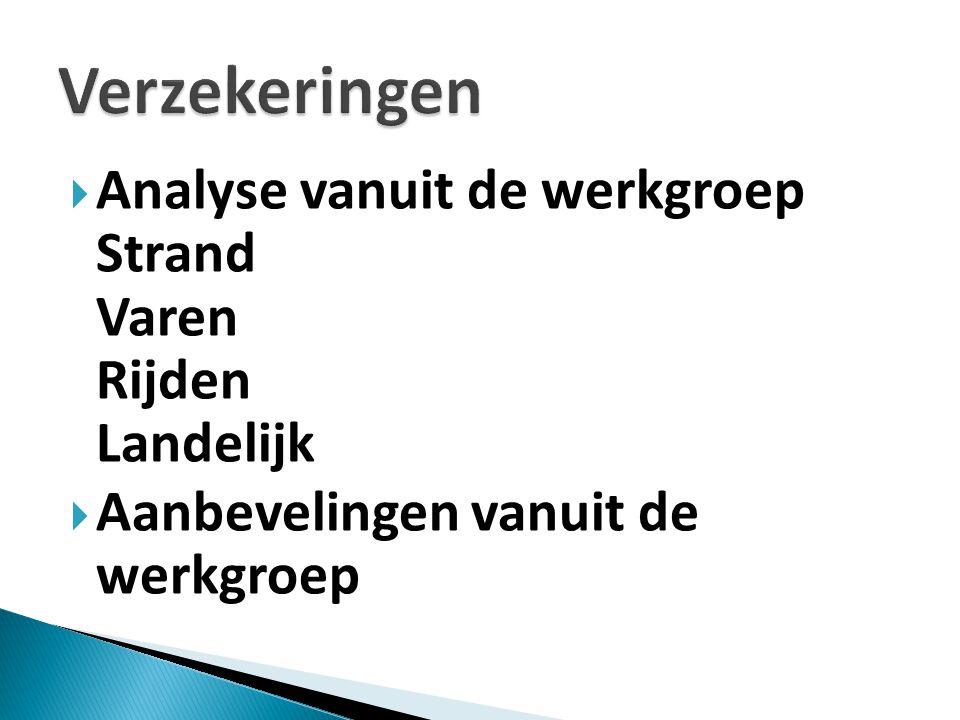  Analyse vanuit de werkgroep Strand Varen Rijden Landelijk  Aanbevelingen vanuit de werkgroep