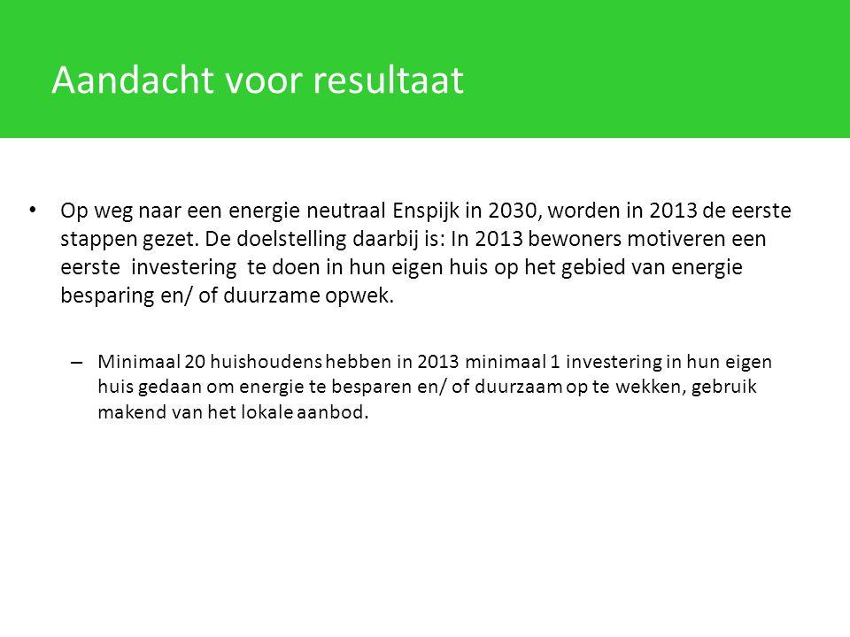 Op weg naar een energie neutraal Enspijk in 2030, worden in 2013 de eerste stappen gezet.