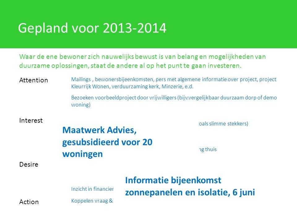 Mailings, bewonersbijeenkomsten, pers met algemene informatie over project, project Kleurrijk Wonen, verduurzaming kerk, Minzerie, e.d.