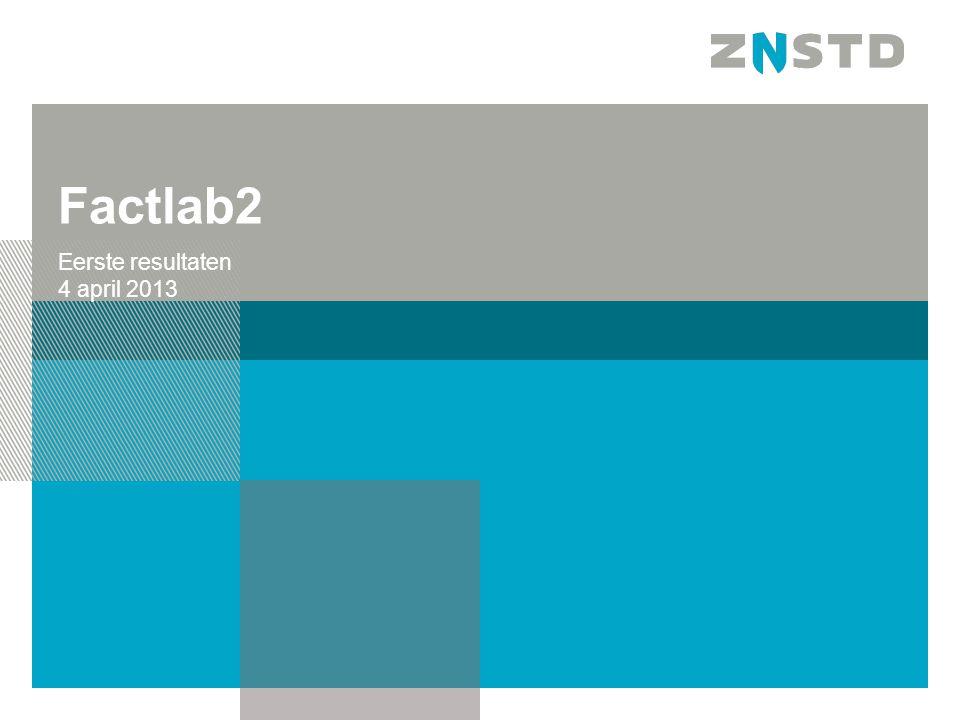 PAGINA2 In totaal 24 organisaties hebben deelgenomen aan Factlab II Er zijn 92 voorzieningen onderscheiden.