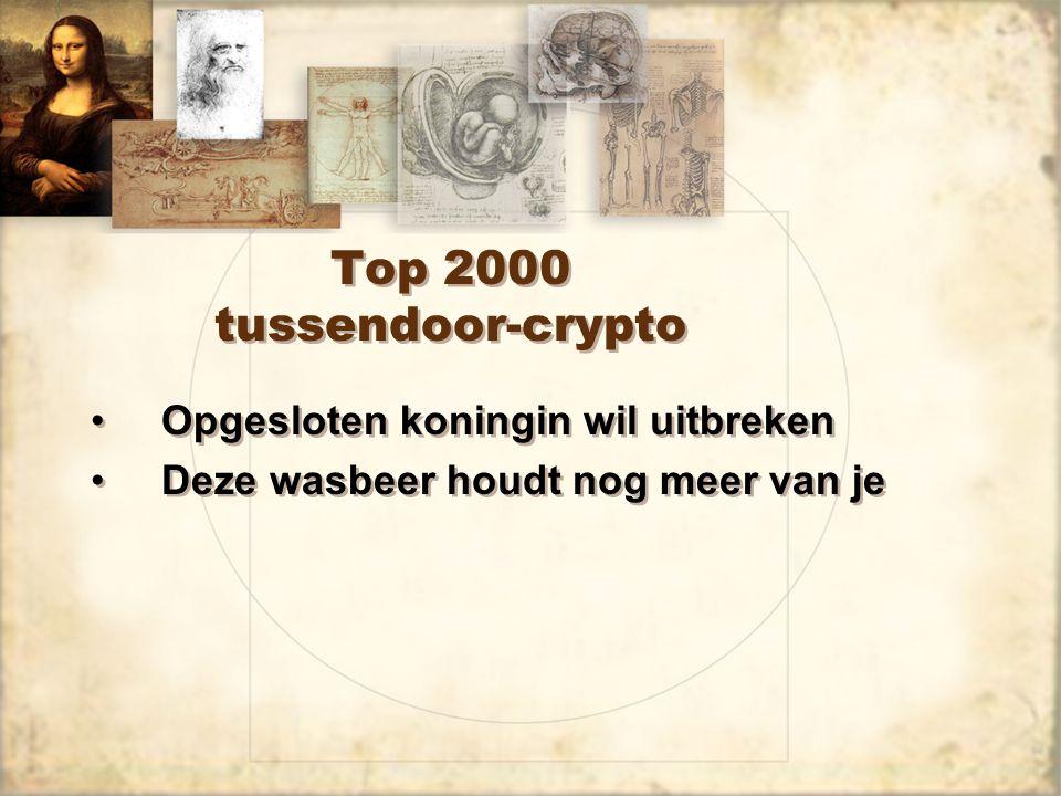 Top 2000 tussendoor-crypto Opgesloten koningin wil uitbreken Deze wasbeer houdt nog meer van je Opgesloten koningin wil uitbreken Deze wasbeer houdt n