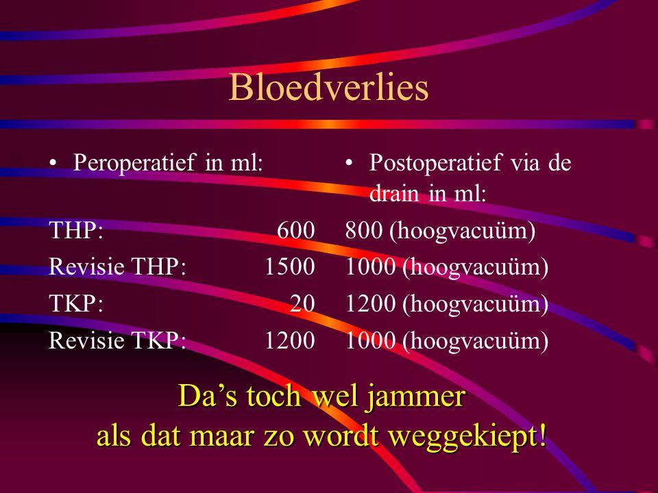 Een infectie van een TKP, de meerkosten: Een nieuwe prothese: € 7.000 Twee operaties: € 10.000 20 extra verpleegdagen: € 10.000 Totaal: € 27.000 Posto