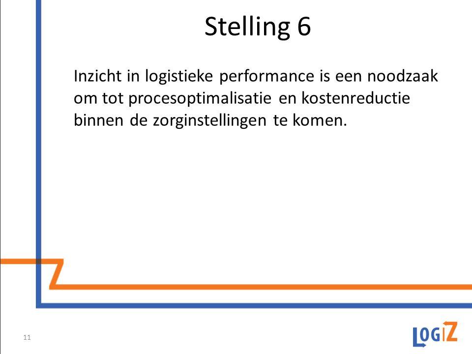 Inzicht in logistieke performance is een noodzaak om tot procesoptimalisatie en kostenreductie binnen de zorginstellingen te komen.