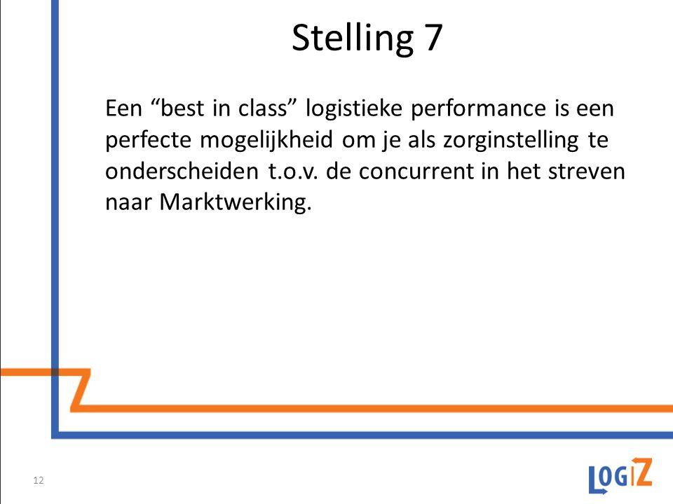 Een best in class logistieke performance is een perfecte mogelijkheid om je als zorginstelling te onderscheiden t.o.v.