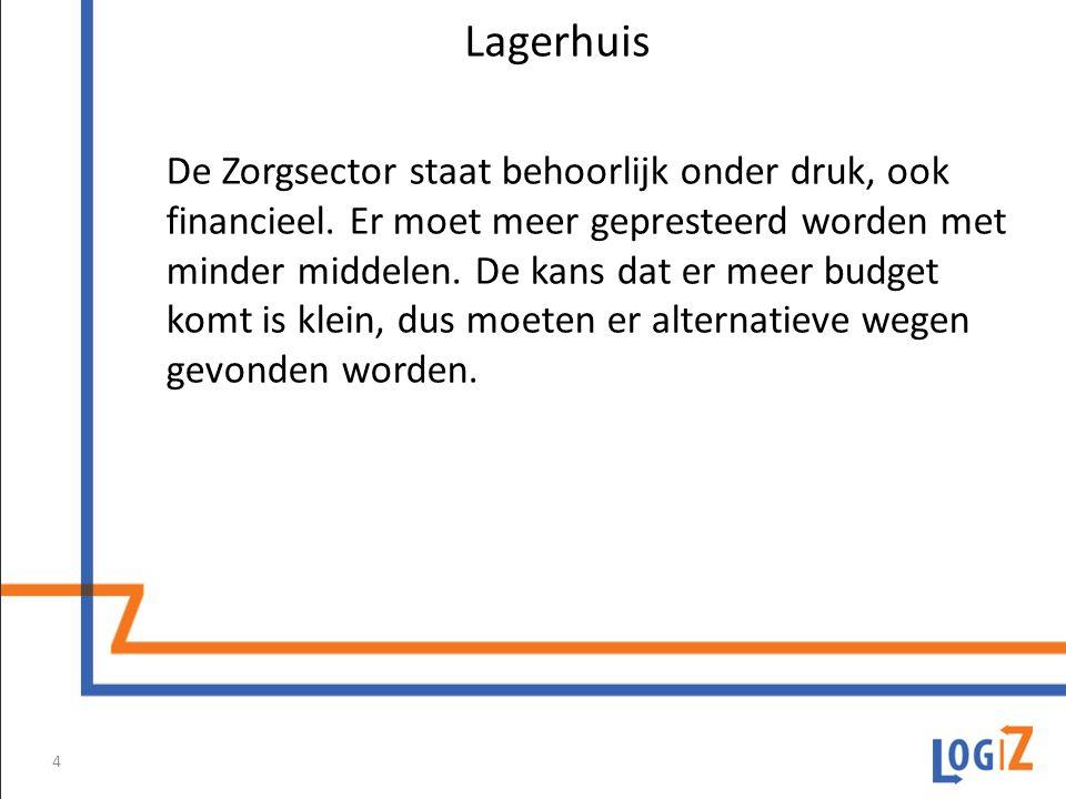 Lagerhuis De Zorgsector staat behoorlijk onder druk, ook financieel.