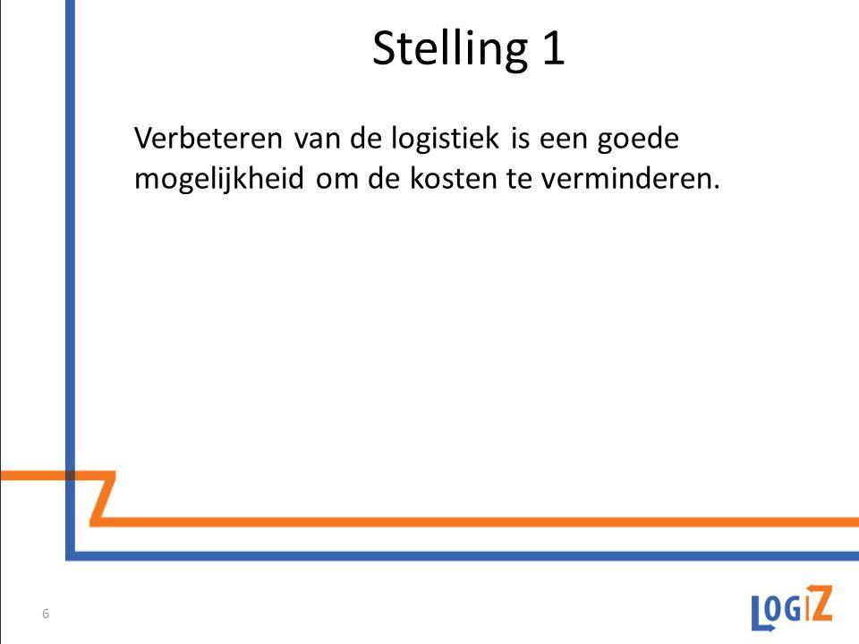 Verbeteren van de logistiek is een goede mogelijkheid om de kosten te verminderen. 6 Stelling 1