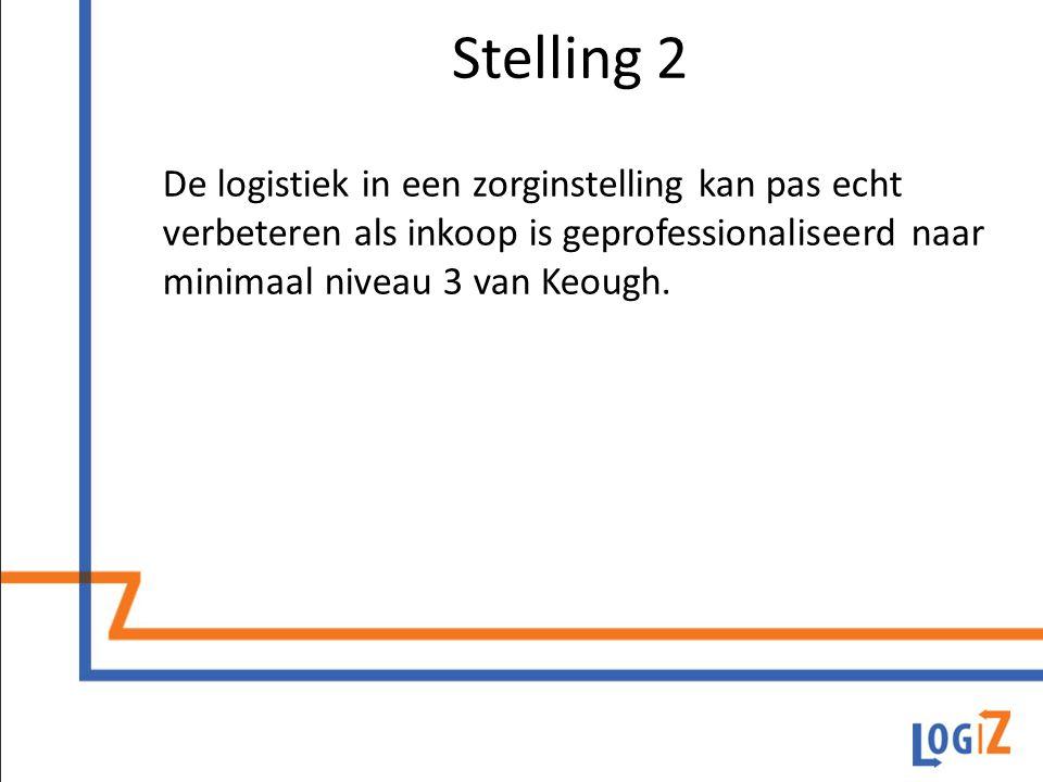 Stelling 2 De logistiek in een zorginstelling kan pas echt verbeteren als inkoop is geprofessionaliseerd naar minimaal niveau 3 van Keough.
