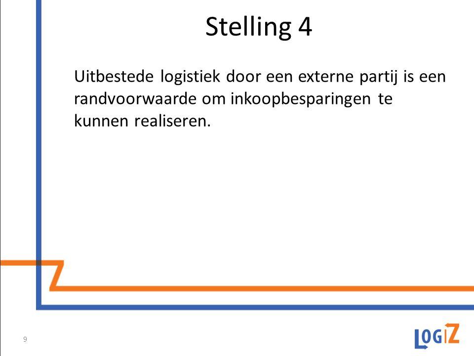 Uitbestede logistiek door een externe partij is een randvoorwaarde om inkoopbesparingen te kunnen realiseren.