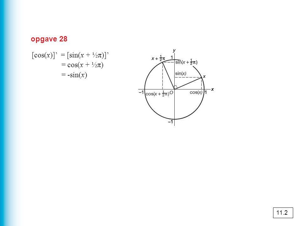 Primitieven van sinus en cosinus De primitieven van f(x) = sin(x) zijn F(x) = -cos(x) + c De primitieven van g(x) = cos(x) zijn G(x) = sin(x) + c De primitieven van f(x) = sin(ax + b) zijn F(x) = cos(ax + b) + c De primitieven van g(x) = cos(ax + b) zijn G(x) = sin(ax + b) + c 11.3
