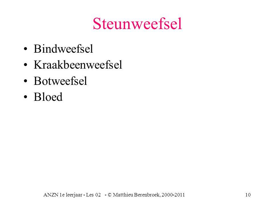 ANZN 1e leerjaar - Les 02 - © Matthieu Berenbroek, 2000-201110 Steunweefsel Bindweefsel Kraakbeenweefsel Botweefsel Bloed