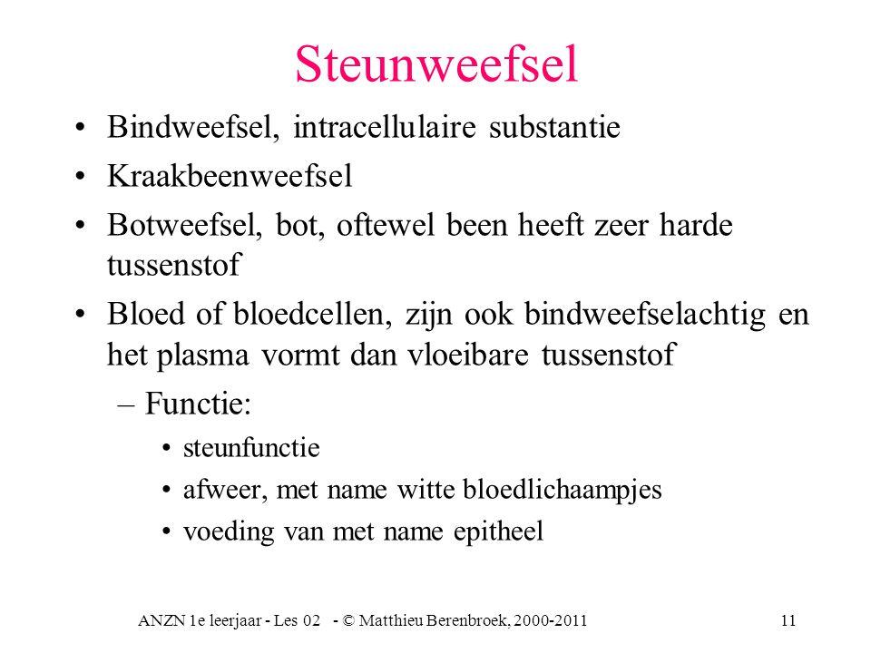 ANZN 1e leerjaar - Les 02 - © Matthieu Berenbroek, 2000-201111 Steunweefsel Bindweefsel, intracellulaire substantie Kraakbeenweefsel Botweefsel, bot,