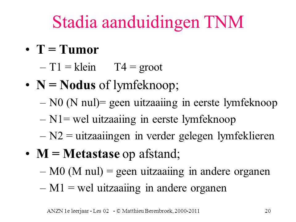 ANZN 1e leerjaar - Les 02 - © Matthieu Berenbroek, 2000-201120 Stadia aanduidingen TNM T = Tumor –T1 = klein T4 = groot N = Nodus of lymfeknoop; –N0 (