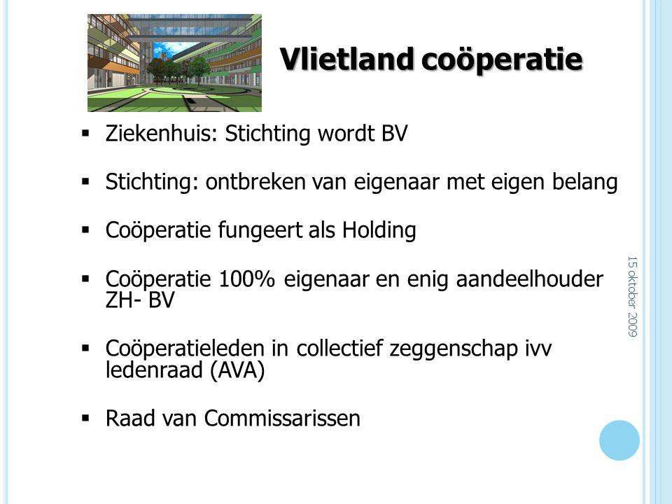  Ziekenhuis: Stichting wordt BV  Stichting: ontbreken van eigenaar met eigen belang  Coöperatie fungeert als Holding  Coöperatie 100% eigenaar en