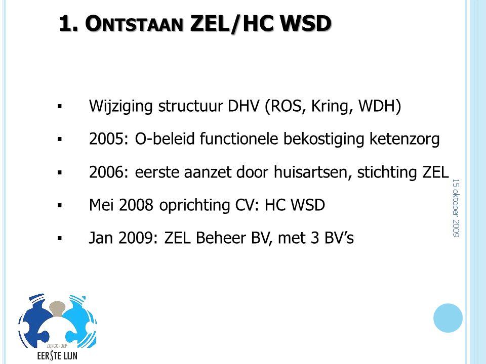 1. O NTSTAAN ZEL/HC WSD  Wijziging structuur DHV (ROS, Kring, WDH)  2005: O-beleid functionele bekostiging ketenzorg  2006: eerste aanzet door huis