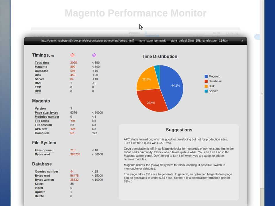 Byte Labs – Magento Performance