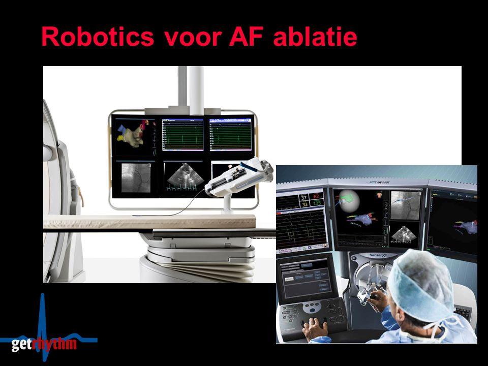 Robotics voor AF ablatie