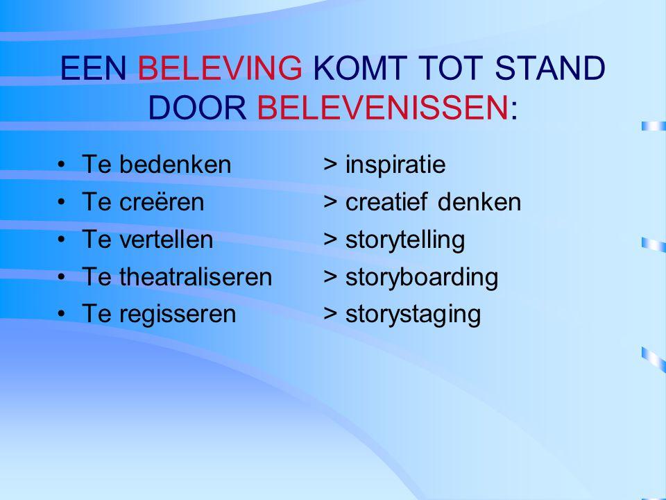 EEN BELEVING KOMT TOT STAND DOOR BELEVENISSEN: Te bedenken > inspiratie Te creëren > creatief denken Te vertellen > storytelling Te theatraliseren > s