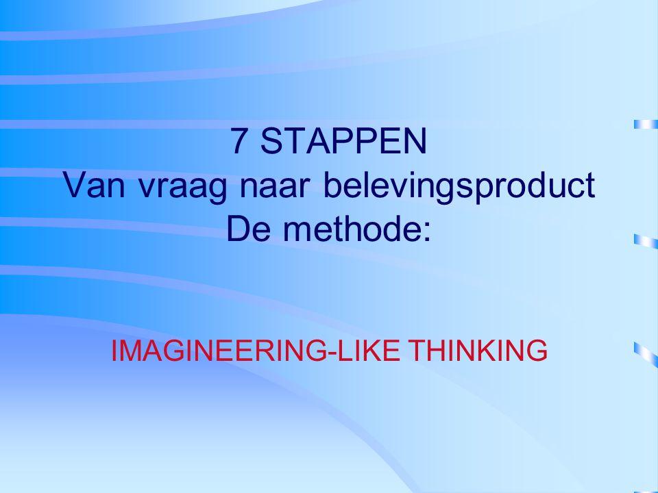 7 STAPPEN Van vraag naar belevingsproduct De methode: IMAGINEERING-LIKE THINKING