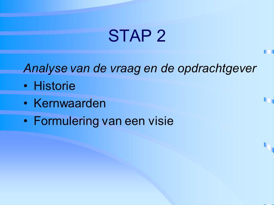 STAP 2 Analyse van de vraag en de opdrachtgever Historie Kernwaarden Formulering van een visie
