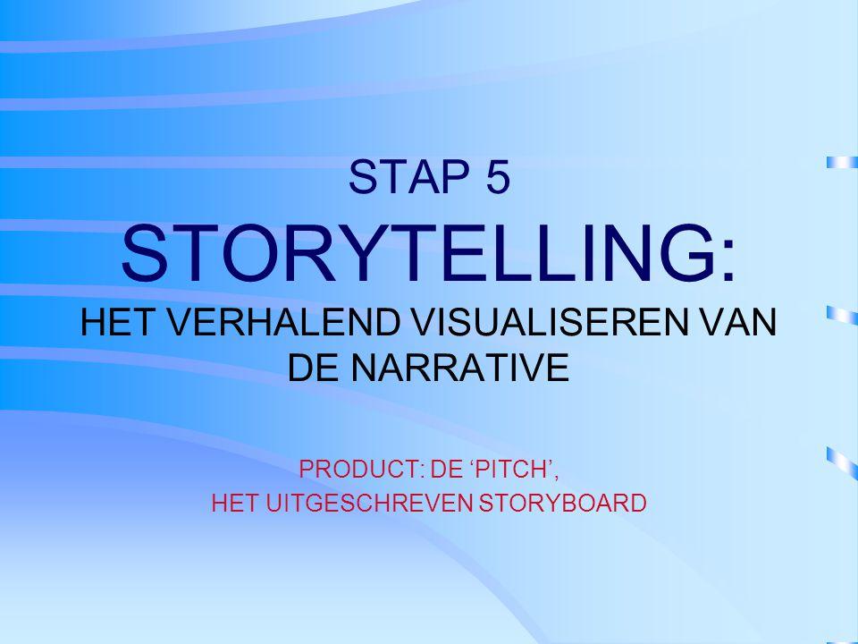 STAP 5 STORYTELLING: HET VERHALEND VISUALISEREN VAN DE NARRATIVE PRODUCT: DE 'PITCH', HET UITGESCHREVEN STORYBOARD